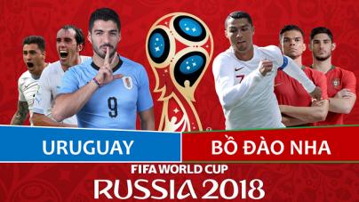 Soi kèo Uruguay vs Bồ Đào Nha, ngày 01/07, World Cup 2018