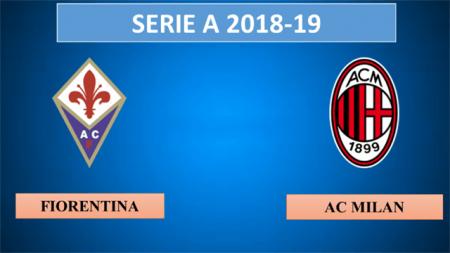 Soi kèo Fiorentina vs AC Milan, 01h30 ngày 12/05, VĐQG Italia