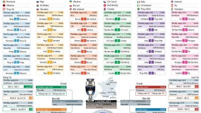 Lịch thi đấu EURO 2016 chuẩn nhất cho fan bóng đá